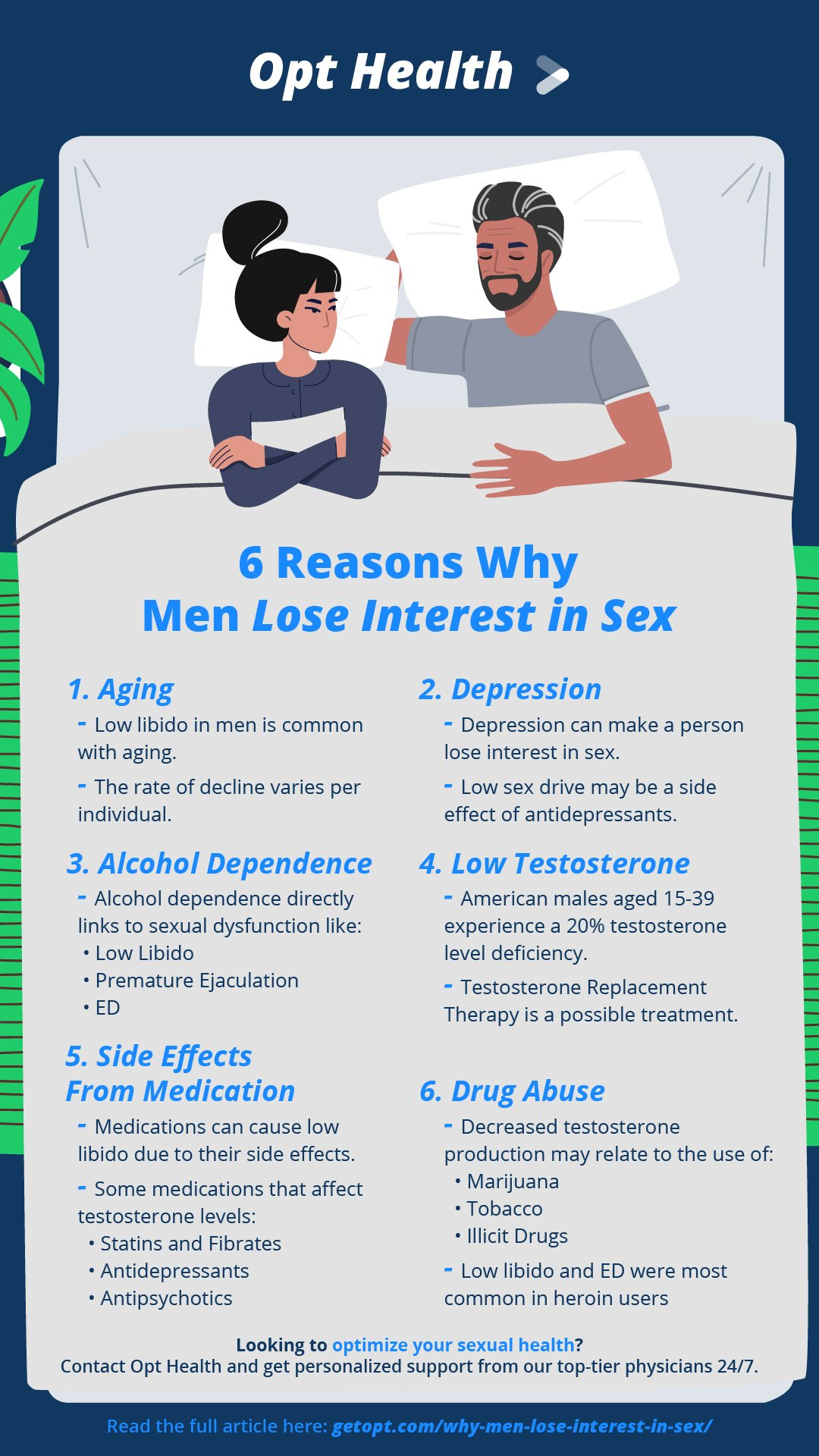 6‌ ‌Reasons‌ ‌Why‌ ‌Men‌ ‌Lose‌ ‌Interest‌ ‌in‌ ‌Sex‌ ‌