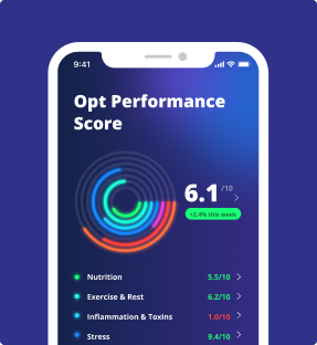 Opt Performance Score