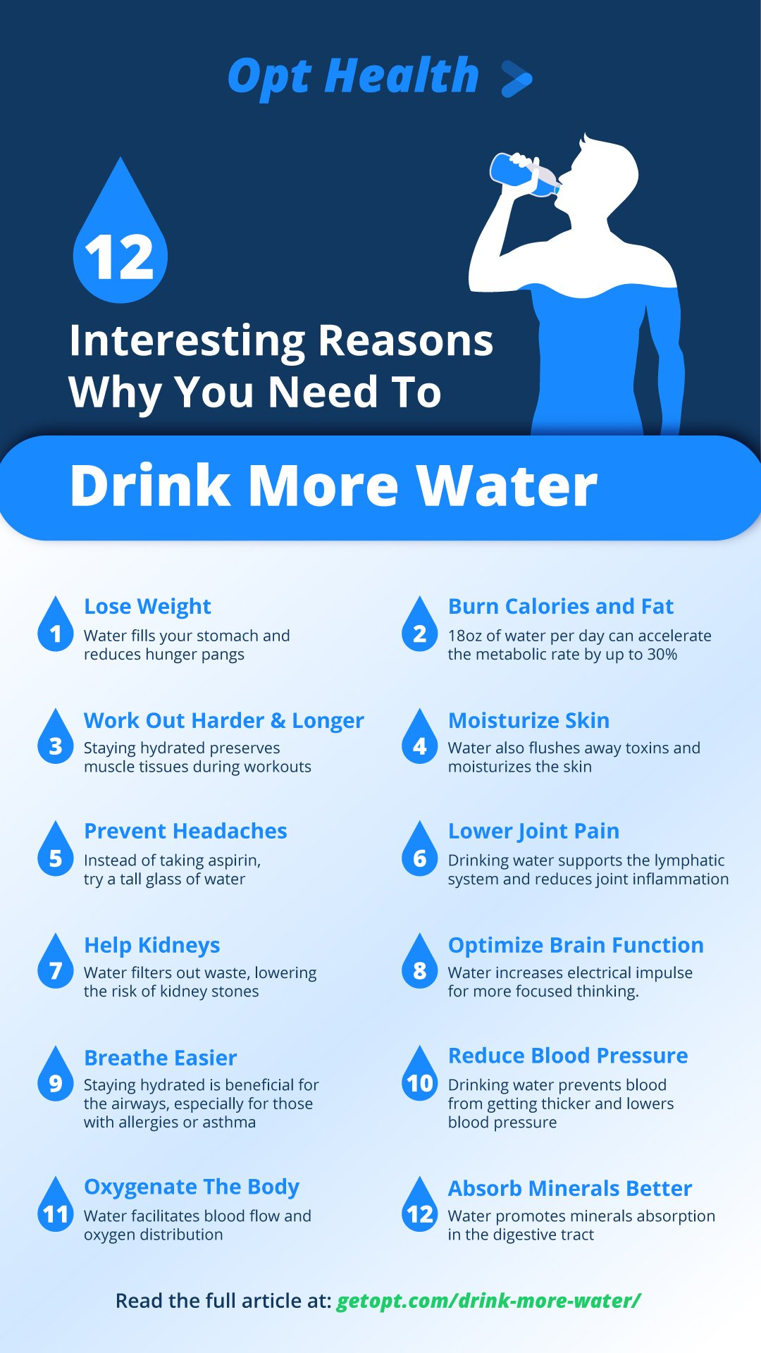 OH_12 Interesting Reasons Why You Need To Drink More Water_FB PIN IGS | drink more water